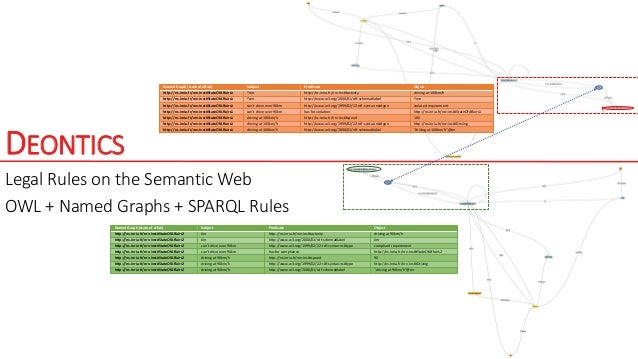 175 Web 1.0, …