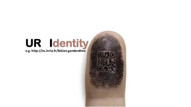 UR Identitye.g. http://ns.inria.fr/fabien.gandon#me