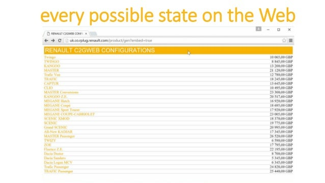 every possible state on the Web