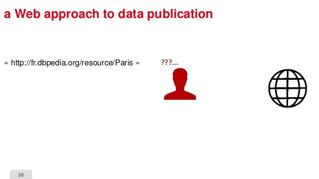 38 a Web approach to data publication ???...« http://fr.dbpedia.org/resource/Paris »