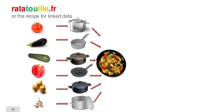 46 ratatouille.fr or the recipe for linked data