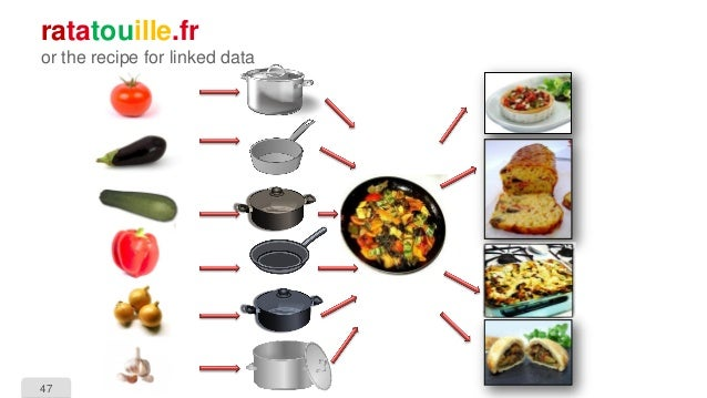 47 ratatouille.fr or the recipe for linked data