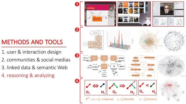 METHODS AND TOOLS 1. user & interaction design 2. communities & social medias 3. linked data & semantic Web 4. reasoning &...