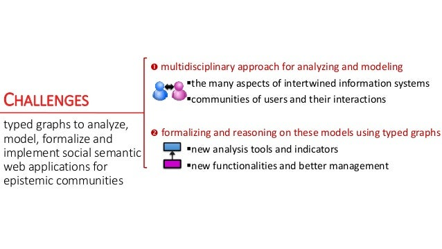CHALLENGES typed graphs to analyze, model, formalize and implement social semantic web applications for epistemic communit...