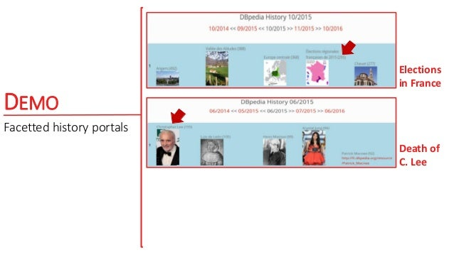 DEMO Facetted history portals Elections in France Death of C. Lee Events in Ukraine