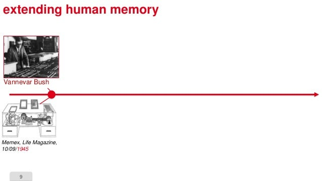 9 extending human memory Vannevar Bush Memex, Life Magazine, 10/09/1945