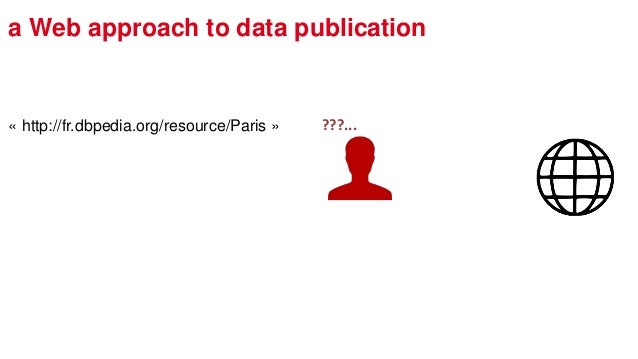 a Web approach to data publication ???...« http://fr.dbpedia.org/resource/Paris »