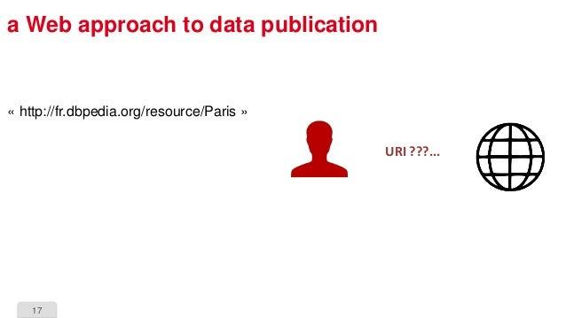 17 a Web approach to data publication URI ???... « http://fr.dbpedia.org/resource/Paris »