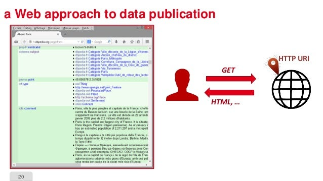 20 a Web approach to data publication HTTP URI GET HTML, …