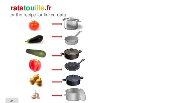 24 ratatouille.fr or the recipe for linked data
