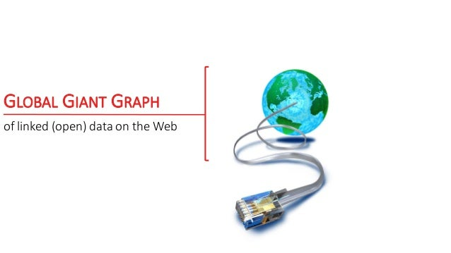 GLOBAL GIANT GRAPH of linked (open) data on the Web