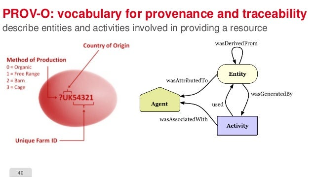 40 PROV-O: vocabulary for provenance and traceability describe entities and activities involved in providing a resource