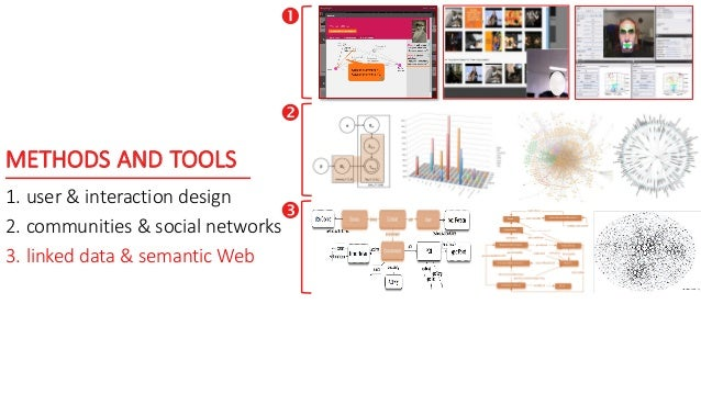 METHODS AND TOOLS 1. user & interaction design 2. communities & social networks 3. linked data & semantic Web   
