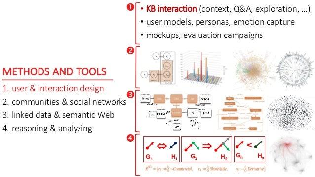 METHODS AND TOOLS 1. user & interaction design 2. communities & social networks 3. linked data & semantic Web 4. reasoning...