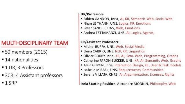 MULTI-DISCIPLINARY TEAM  50 members (2015)  14 nationalities  1 DR, 3 Professors  3CR, 4 Assistant professors  1 SRP ...