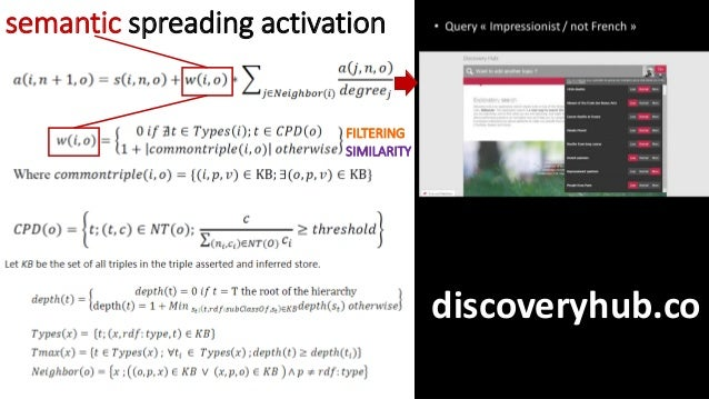 semantic spreading activation SIMILARITY FILTERING discoveryhub.co