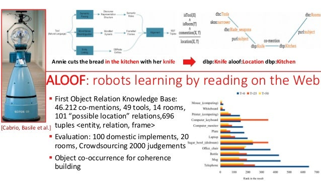 ALOOF: robots learning by reading on the Web  First Object Relation Knowledge Base: 46.212 co-mentions, 49 tools, 14 room...
