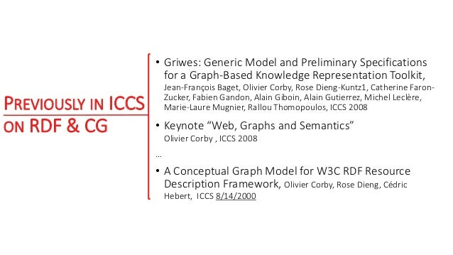 PREVIOUSLY IN ICCS ON RDF & CG • Griwes: Generic Model and Preliminary Specifications for a Graph-Based Knowledge Represen...