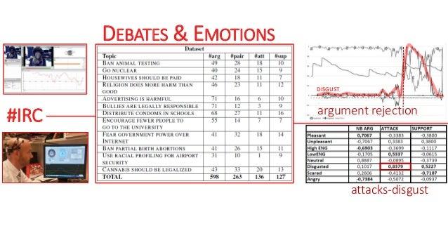 ARGUMENTS debate graphs, argument networks, argumentation theory. • bipolar argumentation framework (BAF) = A, R, S • A: a...