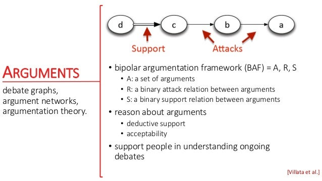 MODELING USERS e.g. e-learning & serious games [Rodriguez-Rocha, Faron-Zucker et al.]