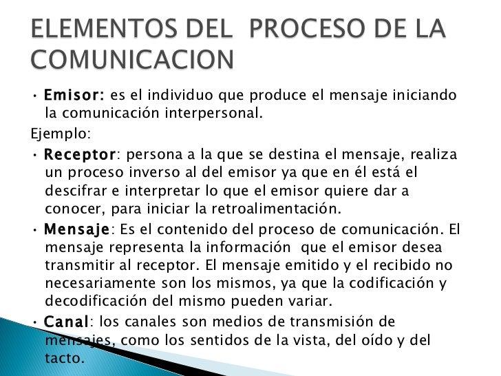 <ul><li>•  Emisor:  es el individuo que produce el mensaje iniciando la comunicación interpersonal. </li></ul><ul><li>Ejem...
