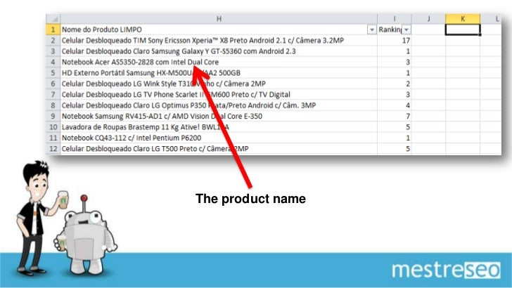 Create unique productdescriptions for those      products