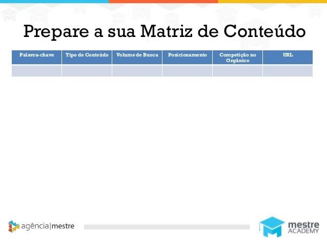 1 Prepare a sua Matriz de Conteúdo Palavra-chave Tipo de Conteúdo Volume de Busca Posicionamento Competição no Orgânico URL
