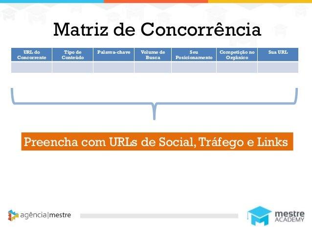 1 Matriz de Concorrência URL do Concorrente Tipo de Conteúdo Palavra-chave Volume de Busca Seu Posicionamento Competição n...
