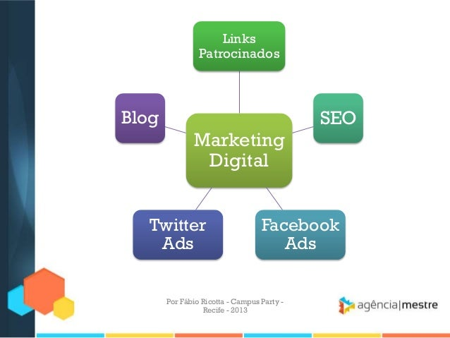 Por Fábio Ricotta - Campus Party - Recife - 2013 Marketing Digital Links Patrocinados SEO Facebook Ads Twitter Ads Blog