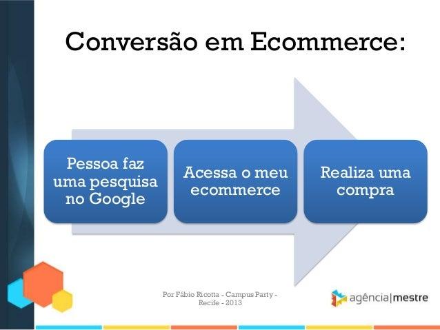 Conversão em Ecommerce: Pessoa faz uma pesquisa no Google Acessa o meu ecommerce Realiza uma compra Por Fábio Ricotta - Ca...