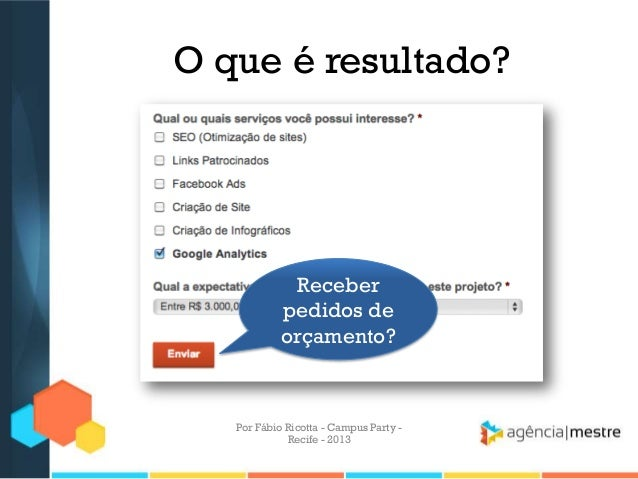 O que é resultado? Receber pedidos de orçamento? Por Fábio Ricotta - Campus Party - Recife - 2013