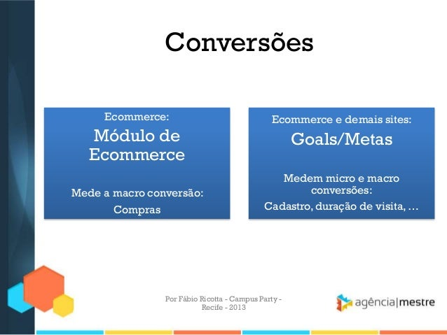 Conversões Ecommerce: Módulo de Ecommerce Mede a macro conversão: Compras Ecommerce e demais sites: Goals/Metas Medem micr...