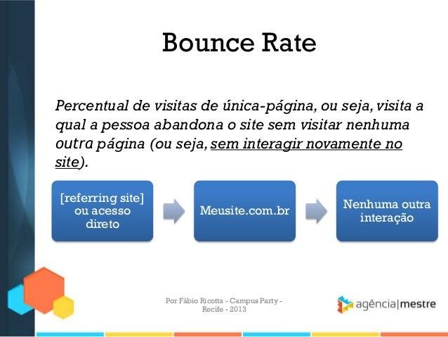 Bounce Rate [referring site] ou acesso direto Meusite.com.br Nenhuma outra interação Percentual de visitas de única-página...