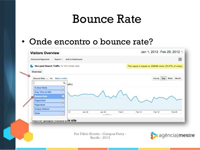 Bounce Rate • Onde encontro o bounce rate? Por Fábio Ricotta - Campus Party - Recife - 2013