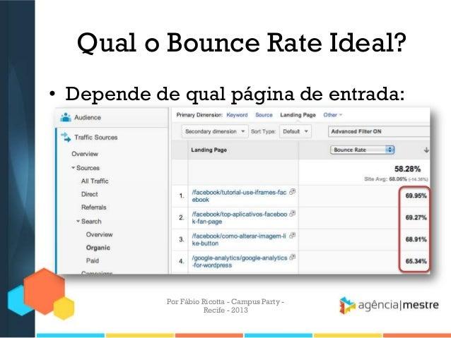 Qual o Bounce Rate Ideal? • Depende de qual página de entrada: Por Fábio Ricotta - Campus Party - Recife - 2013