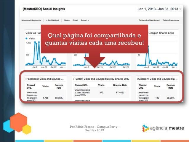 Qual página foi compartilhada e quantas visitas cada uma recebeu! Por Fábio Ricotta - Campus Party - Recife - 2013