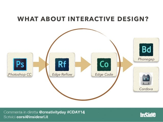 What about interactive design?