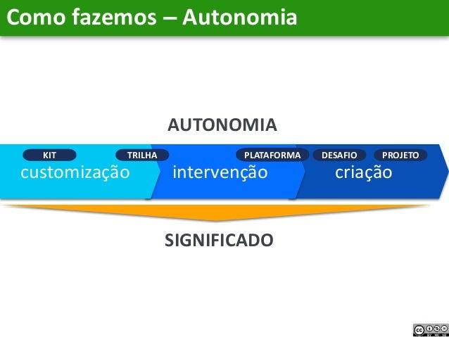 Como fazemos – Autonomia criaçãointervençãocustomização SIGNIFICADO AUTONOMIA KIT TRILHA PLATAFORMA DESAFIO PROJETO