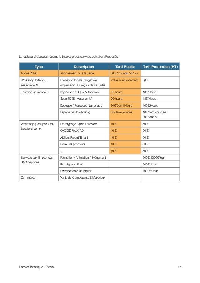 Le tableau ci-dessous résume la typologie des services qui seront Proposés. Type Description Tarif Public Tarif Prestation...
