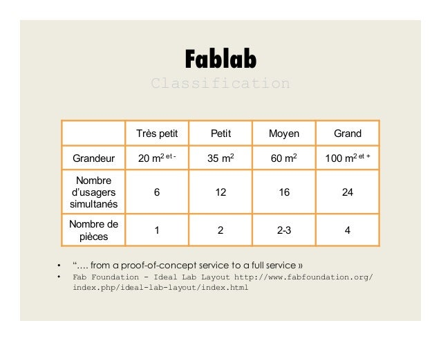 l u0026 39 incubation de fab lab en biblioth u00e8que   mod u00e8le  exp u00e9rience