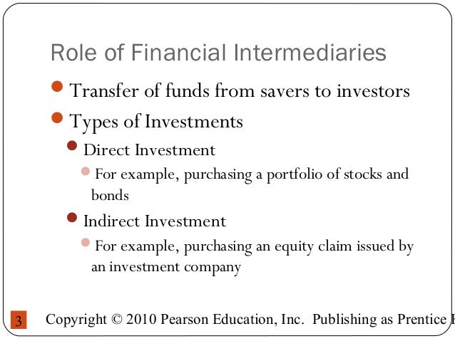 Chapter 2 Financial Institutions, Financial Intermediaries and Asset Management Firms Slide 3