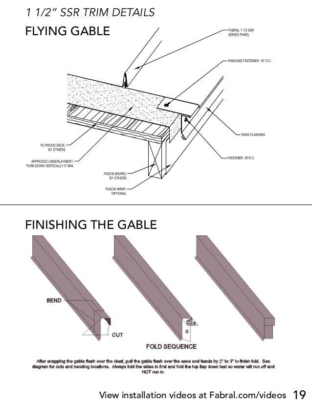 Image Result For Steel Roofing Menards