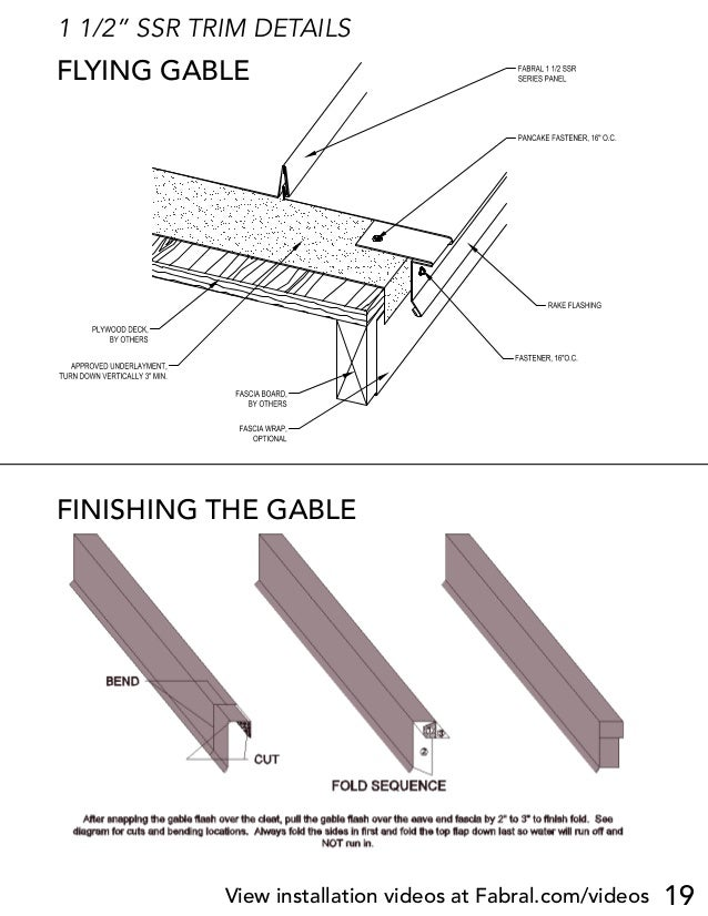 Metal Roofing Diagram Amp Radiant Barrier Insulation With