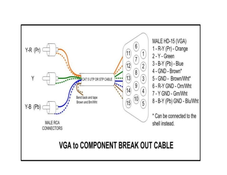 fabricacin cable vga a component 2 728?cb=1324486699 rca to vga pin diagram wiring diagram will be a thing \u2022