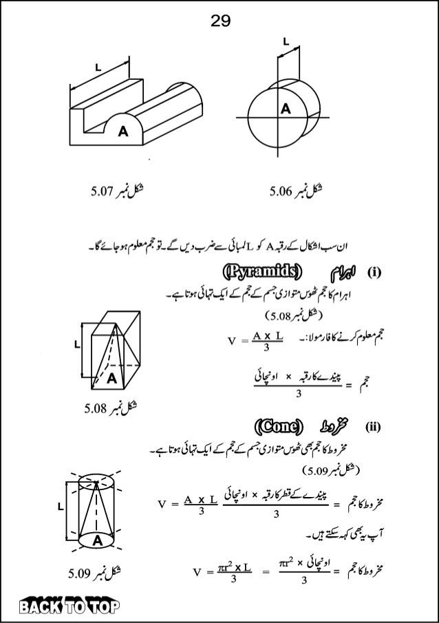 Urdu Fabrication Book