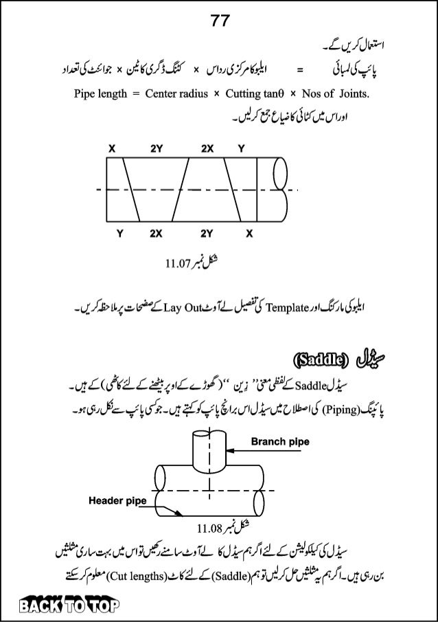 Fabrication in urdu pronofoot35fo Choice Image