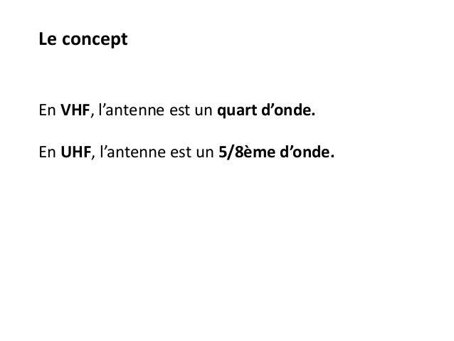 Le concept En VHF, l'antenne est un quart d'onde. En UHF, l'antenne est un 5/8ème d'onde.