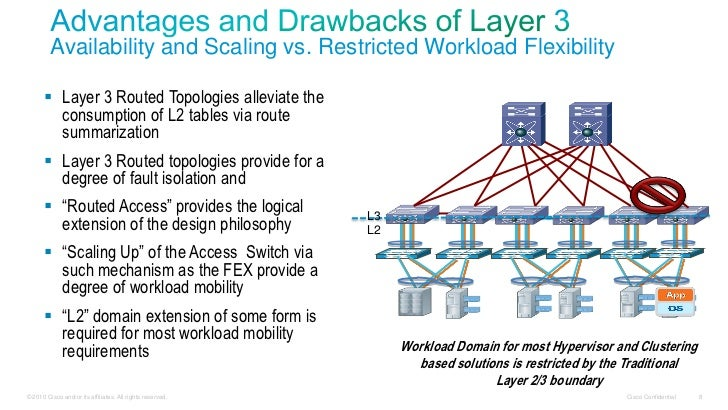 Flexible Data Centre Fabric - FabricPath/TRILL, OTV, LISP