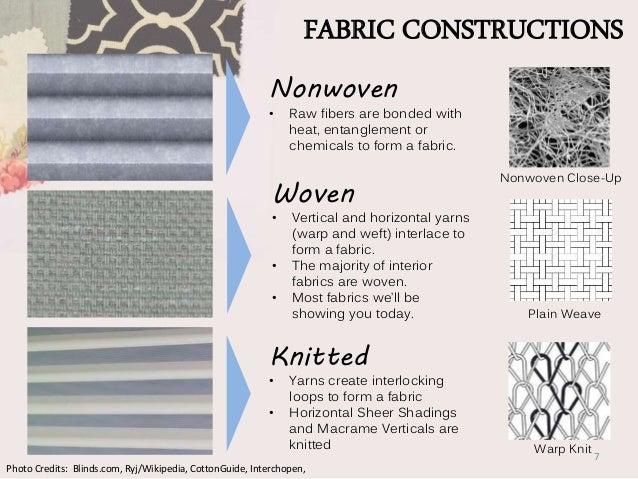 Fabrics 101 Textiles Home Decor And More With Blindscom