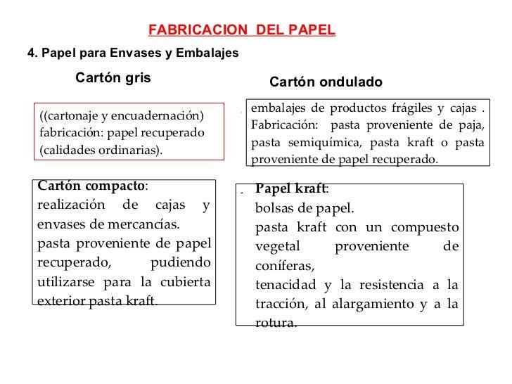 4. Papel para Envases y Embalajes   Cartón gris ( (cartonaje y encuadernación) fabricación: papel recuperado (calidades or...